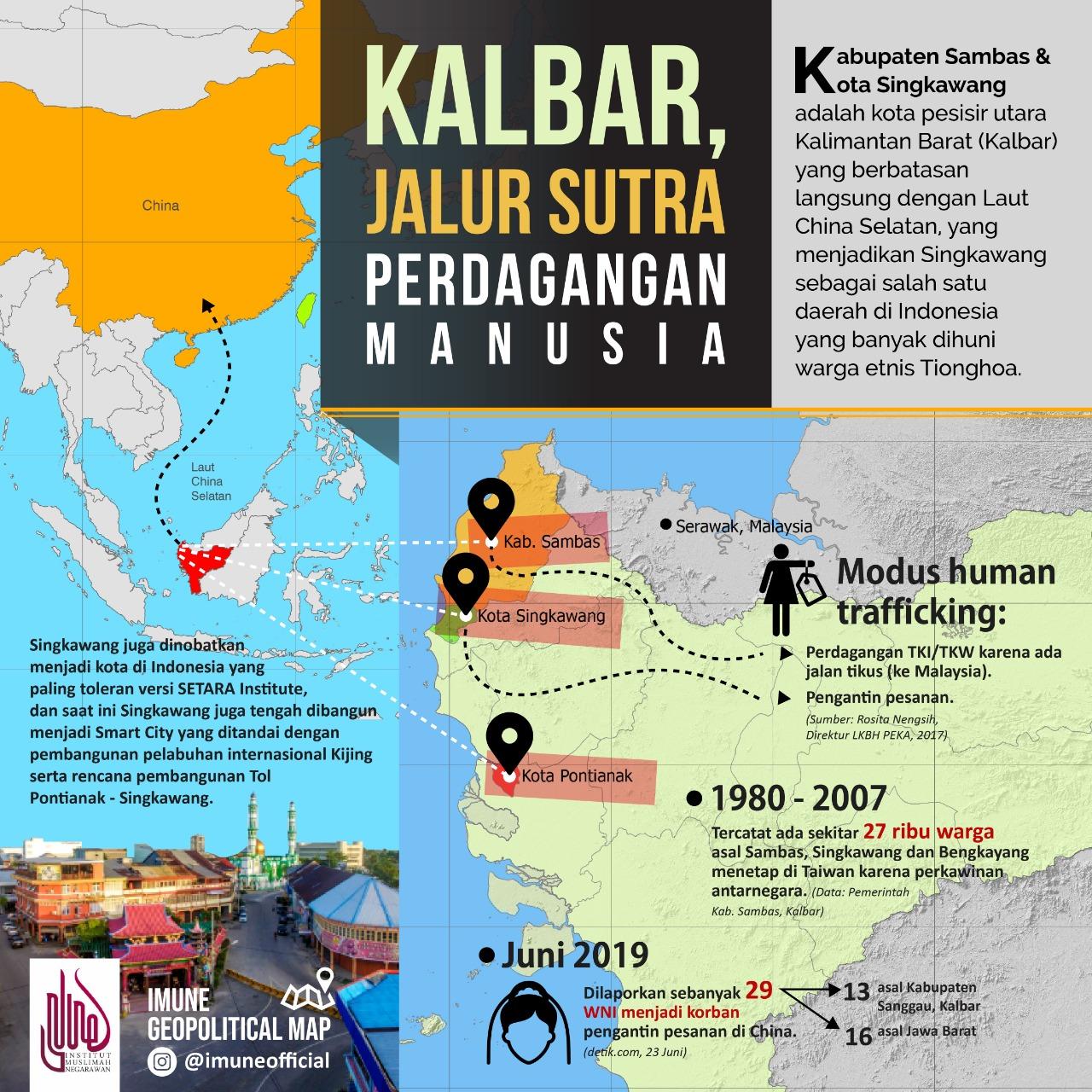 Kalimantan Barat, Jalur Sutra Perdagangan Manusia